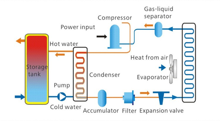 Air-Source-Heat-Pump-Water-Heater-for-Commercial-Use