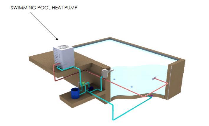 PTC-Heat Pump-swimming EM